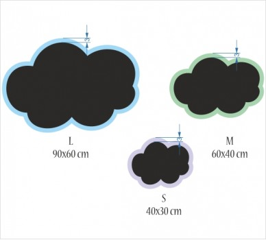Черна дъска, Облак